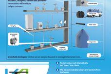 Vacuum toilets by Vacuum Toilets Australia