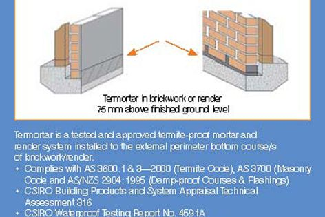 Termortar termite-proof mortar