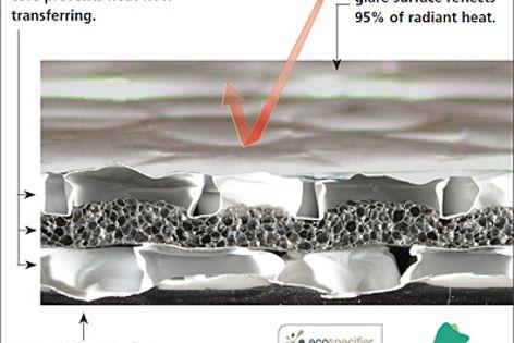 2011 Thermal Design Guide
