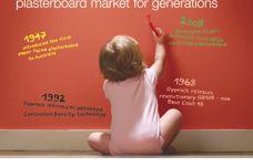 Gyprock plasterboard by CSR