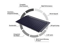Eclipse solar roof tiles by Tractile